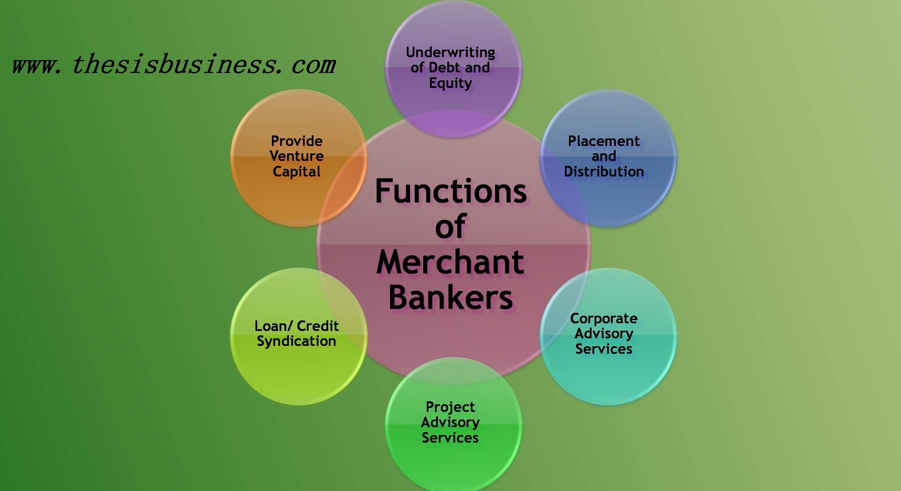 functions of merchant banker