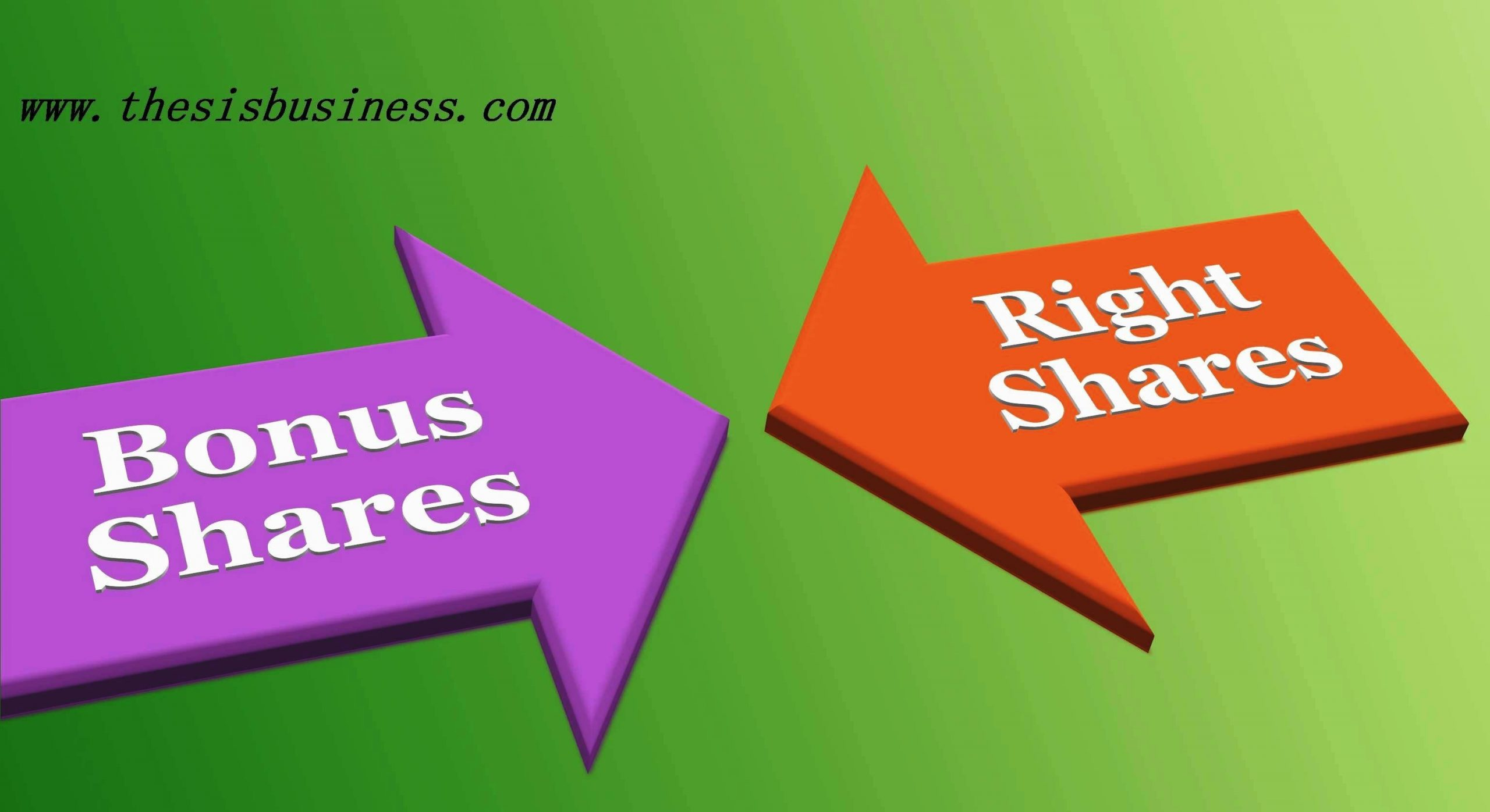 Difference between Bonus Shares and Right Shares