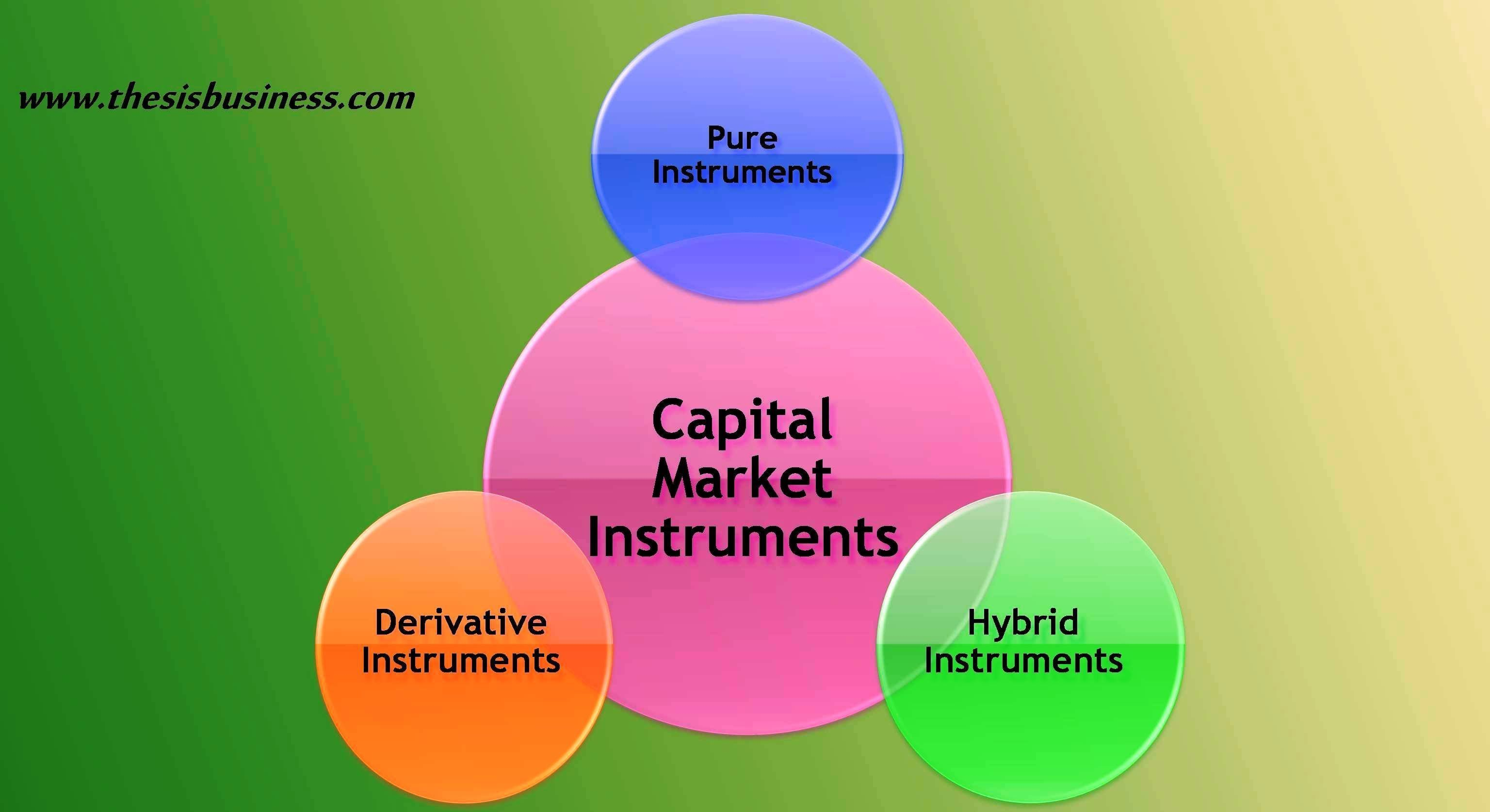 classification of capital market instruments