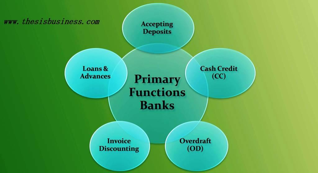 primary functions of banks